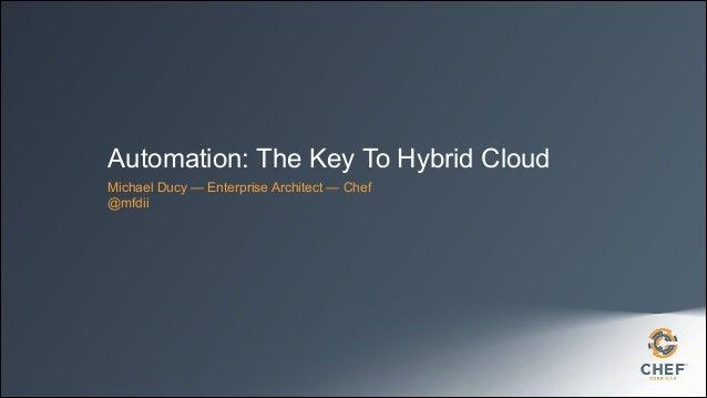 Automation: The Key To Hybrid Cloud Michael Ducy — Enterprise Architect — Chef @mfdii
