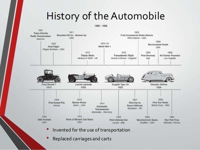 the invention of the automobile industry The invention, production, and distribution of the automobile have radically altered american society in the twentieth century perhaps more than other inventions, the automobile transformed american society, prompting some historians to characterize the united states as a car culture.