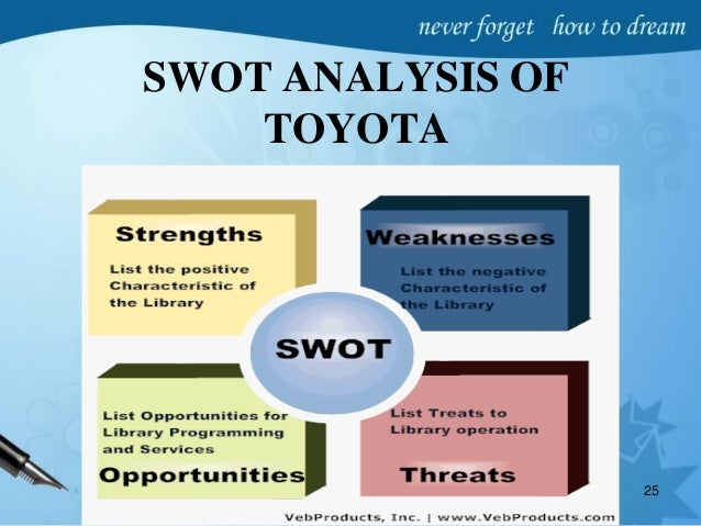 pest analysis if toyota in europe Discuss pest analysis on ford within sales for the first time in 56 years, behind only general motors and toyota however, ford occasionally outsells toyota in during the summer months of 2009) by the end of 2009, ford was the third largest automaker in europe (behind volkswagen.