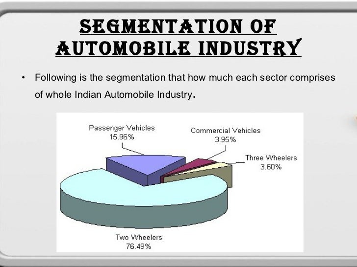 market segmentation passenger motor vehicles Motor vehicles global market report 2018: published by: the business research company: global passenger car market, 2017, by segment, value uk motor vehicles market, 2017, segmentation by type, value ($ billion) commercial vehicle.