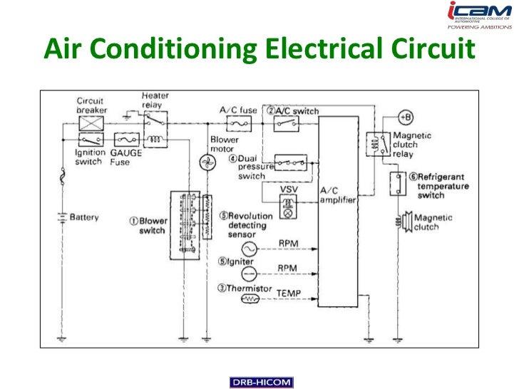 Auto aircon electrical diagram car ac blower wiring diagram efcaviationcom asfbconference2016 Images