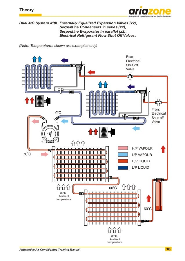 Air Conditioning Thermostat Wiring Diagram : Diagram of automotive ac orifice tube