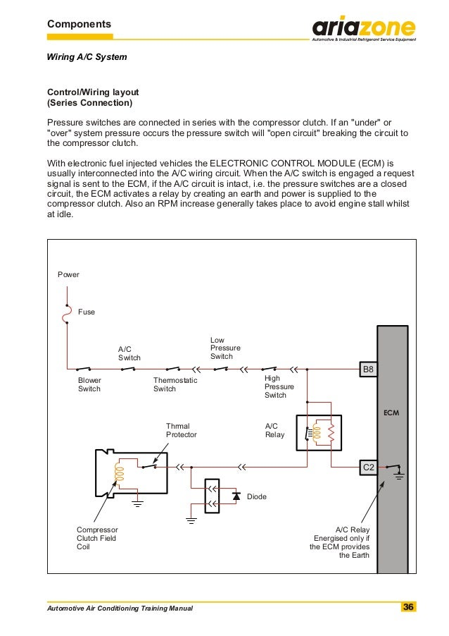 Discussion T31857 ds605790 together with 2ejox Air Conditioner Low Pressure Switch Located further 2004 Chrysler Pt Cruiser Main Control Fuse Box Diagram in addition 2005 3 0 Litre Ac  pressor Replaced W Pics Faq 55212 moreover pressor Installation Instructions. on air compressor pressure switch wiring