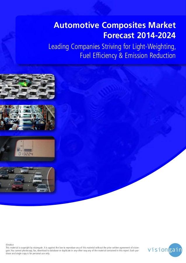 Automotive Composites Market 2014 2024