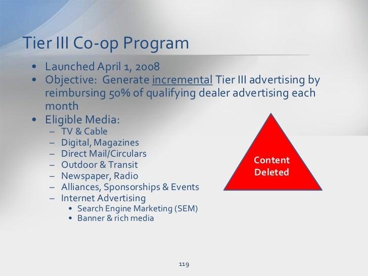 Automotive digital advertising for car dealers v4