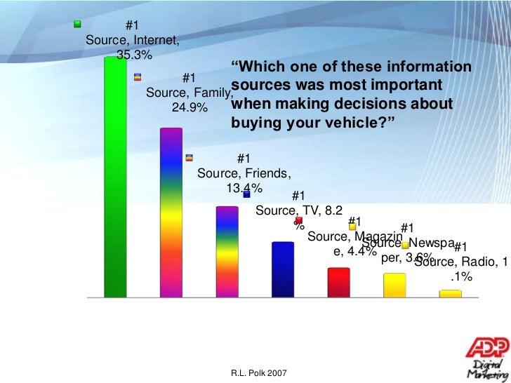 consumer behavior in automobile purchase in The consumer decision-making process involves five  post-purchase behavior after a consumer makes a decision  understanding the consumer decision-making.