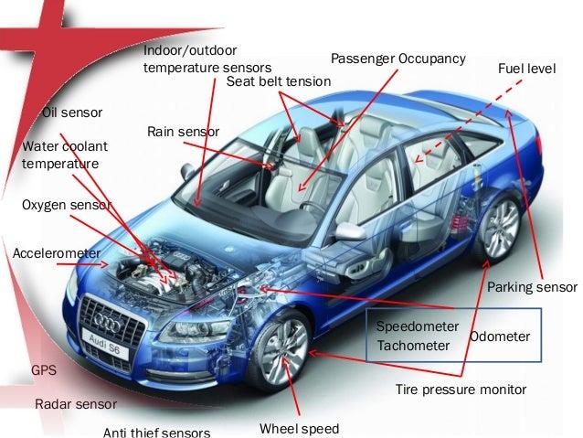 Automotive electronics Systems by Ravikumar Chilmula