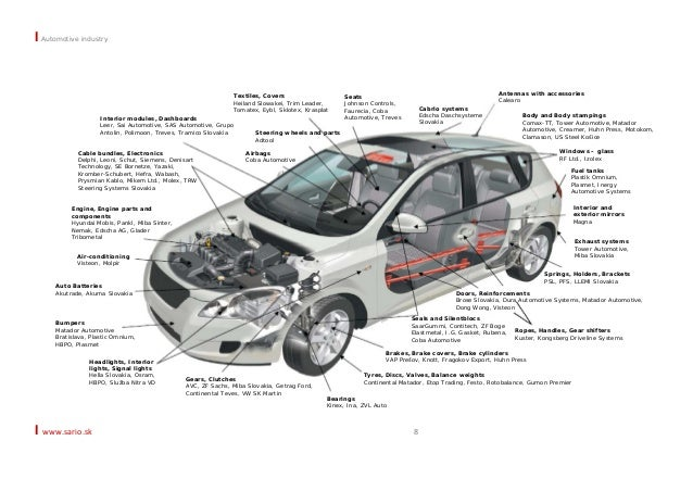 hyundai body parts diagram hyundai santa fe aftermarket