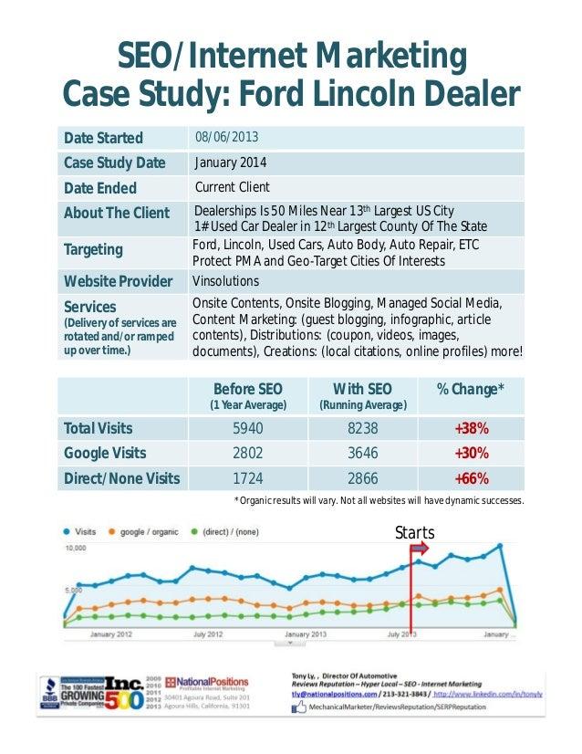 Automotive SEO Internet Marketing Case Study - Ford Lincoln Dealership - National Postions Automotive Tony Ly