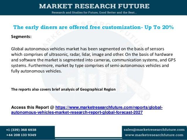 Radar and Ultrasonic Sensors