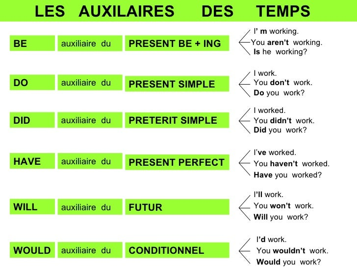 simple french essays for beginners