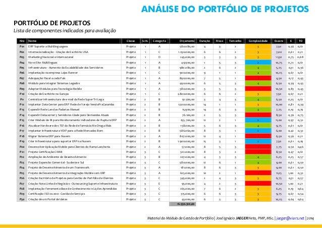 ANÁLISE DO PORTFÓLIO DE PROJETOS  Material do Módulo de Gestão de Portfólio | José Ignácio JAEGER Neto, PMP, MSc. | jaeger...