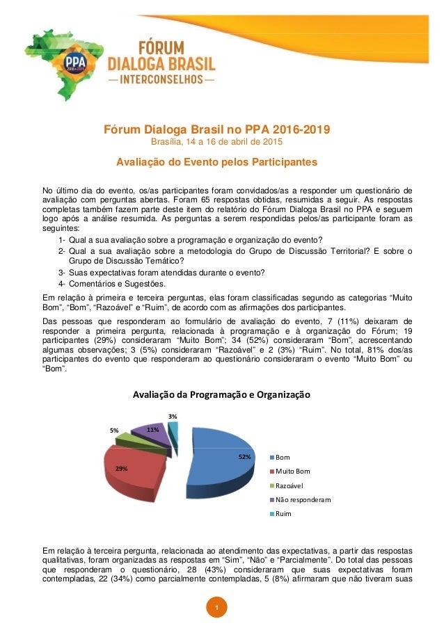1 Fórum Dialoga Brasil no PPA 2016-2019 Brasília, 14 a 16 de abril de 2015 Avaliação do Evento pelos Participantes No últi...