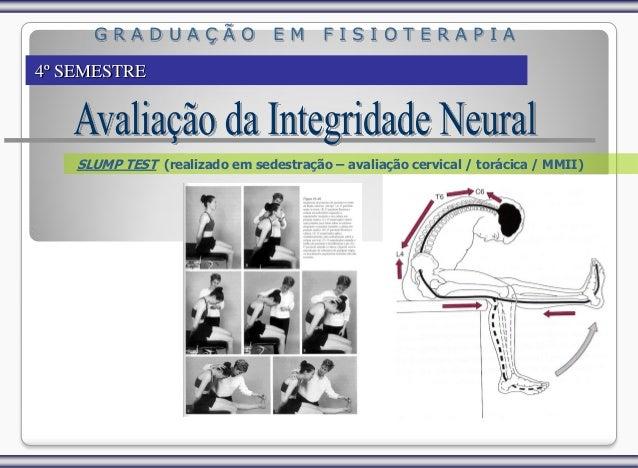 Avaliacao sensorial funcao motora coordenacao e marcha for Test fisioterapia