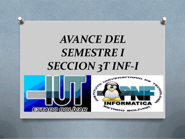 AVANCE DEL SEMESTRE I SECCION 3T INF-I