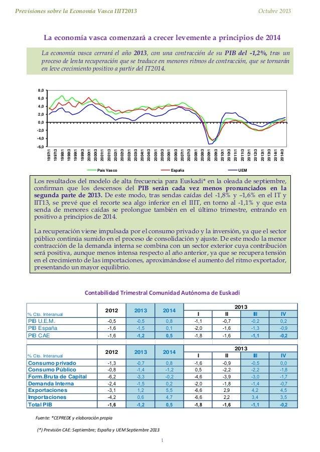 Previsiones sobre la Economía Vasca IIIT2013  Octubre 2013  La economía vasca comenzará a crecer levemente a principios de...