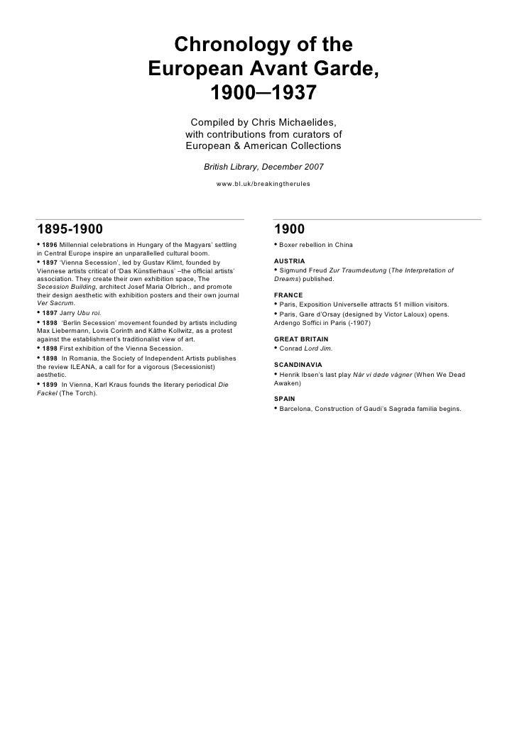 Chronology of the                                       European Avant Garde,                                            1...
