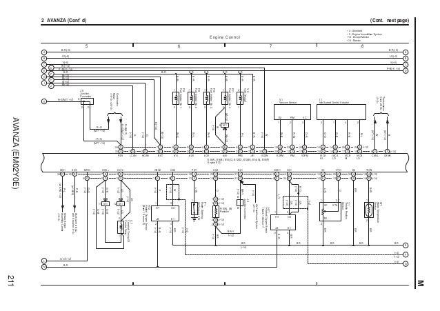 Wiring diagram unit avanza jzgreentown wiring diagram kelistrikan toyota avanza wiring cheapraybanclubmaster Gallery