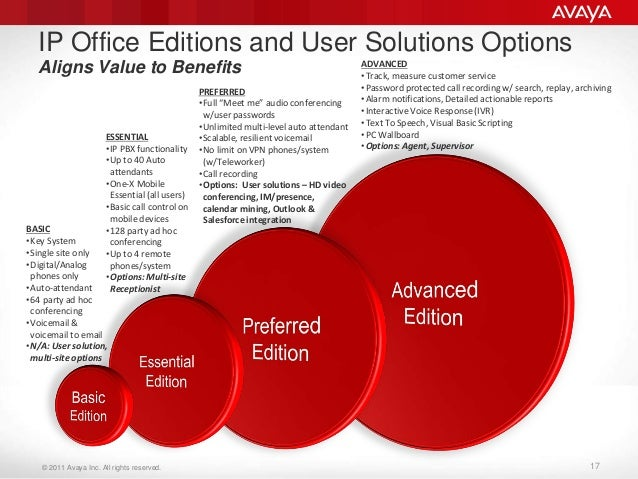 Avaya ip office overview - Avaya ip office server edition ...