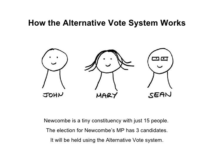 How the Alternative Vote System Works