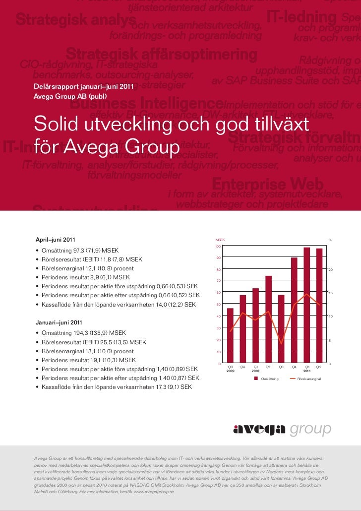 Avega Group Q2-rapport 2011