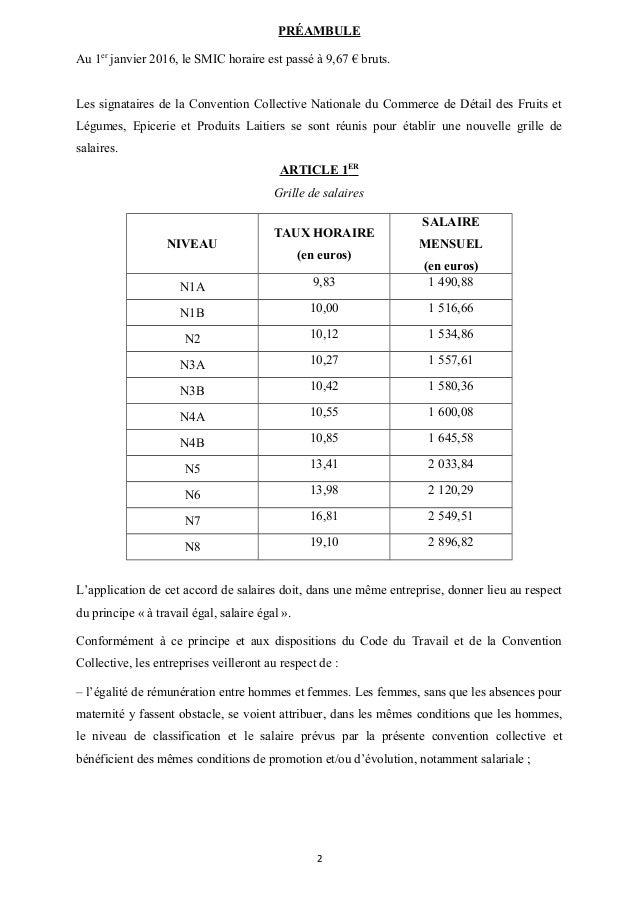 Idcc 1505 avenant n 122 du 11 janvier 2016 - Grille salaire chambre agriculture ...
