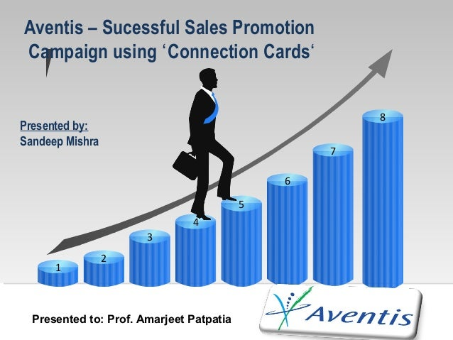 8 7 6 5 4 3 2 1 Aventis – Sucessful Sales Promotion Campaign using Connection Cardsʻ ʻ Presented by: Sandeep Mishra Presen...