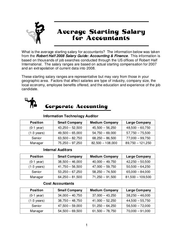 Average Starting Salary                            for AccountantsWhat is the average starting salary for accountants? The...