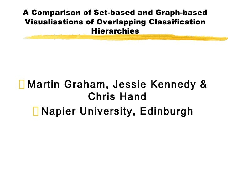 A Comparison of Set-based and Graph-basedVisualisations of Overlapping Classification                Hierarchies Martin Gr...