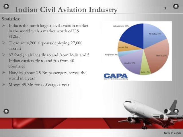 aviation industry india India's aviation industry leaders lay much of the blame at the feet of air india which they accuse of unfairly competing with india's newer airlines, slashing fares.