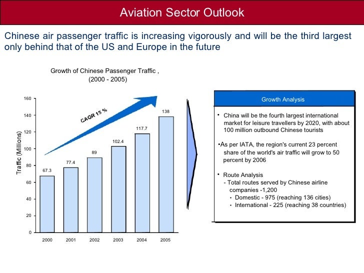 air traffic is increasingly leading to Here is a band 9 model answer for ielts writing task 2 topic: air traffic is increasingly leading to more noise, pollution, and airport construction.
