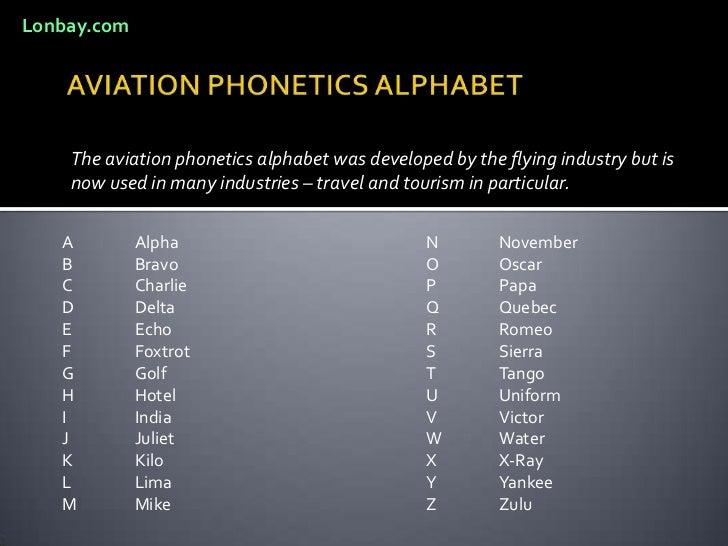 Aviation phonetics alphabet