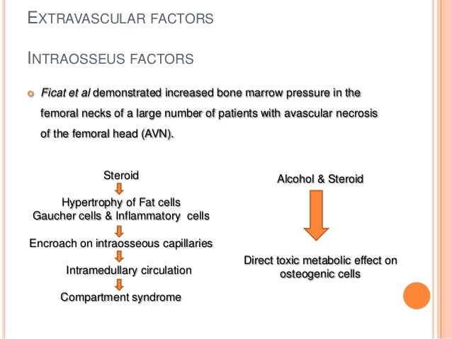 steroid induced avascular necrosis hip