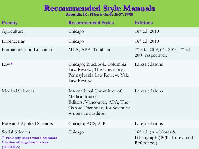 Check Plagiarism Dissertation