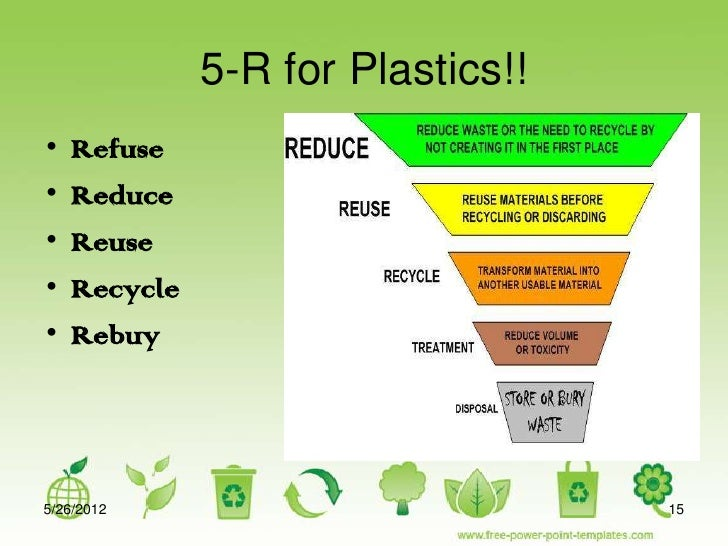 reduce reuse replace recycle