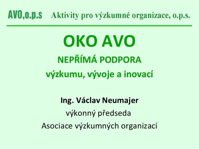 OKO AVONEPŘÍMÁ PODPORAvýzkumu, vývoje a inovacíIng. Václav Neumajervýkonný předsedaAsociace výzkumných organizací