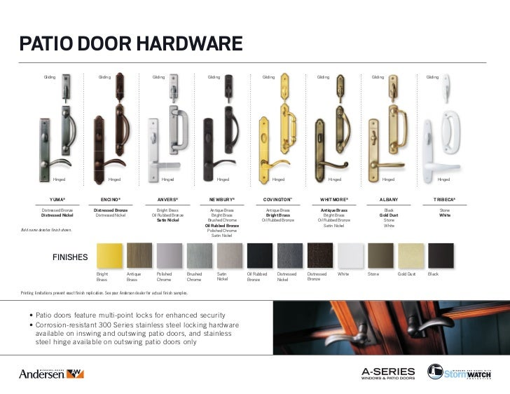 Anderson French Door Hardware Diy Plans Fine Woodworking