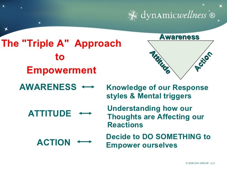 """®                                   AwarenessThe """"Triple A"""" Approach           to                              At         ..."""