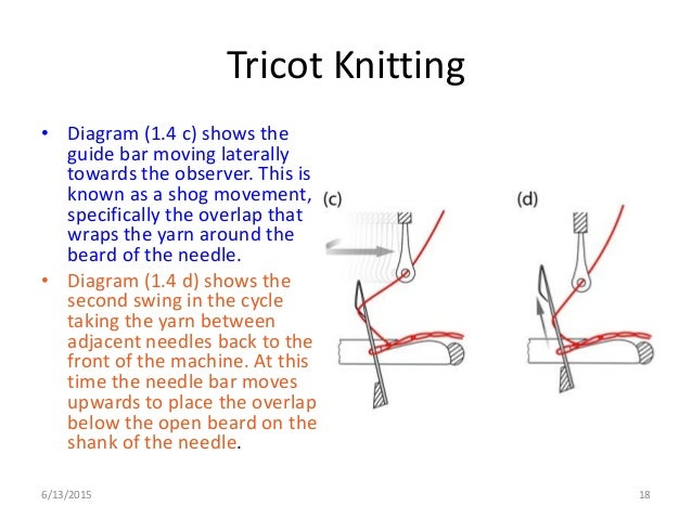 Tricot Knit Foot 6/13/2015 18 Tricot Knitting