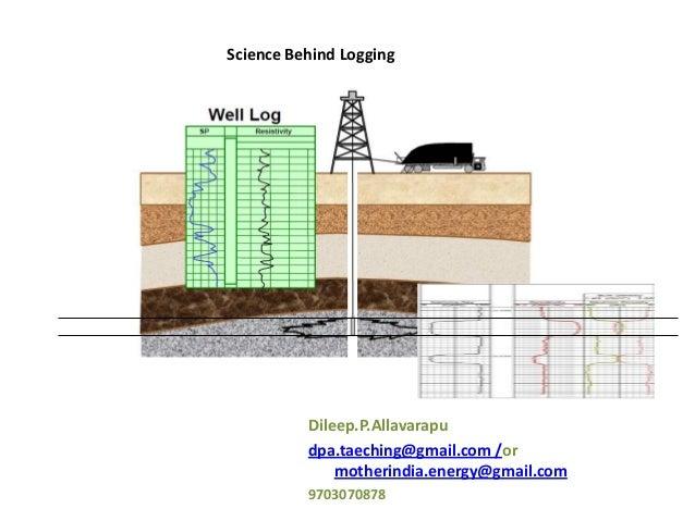Science Behind Logging  Dileep.P.Allavarapu dpa.taeching@gmail.com /or motherindia.energy@gmail.com 9703070878