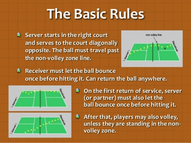pickle ball rules Pickle ball - rules when playing pickle ball the serve must be hit underhand  and each team must play their first shot off the bounce after the ball has bounced .