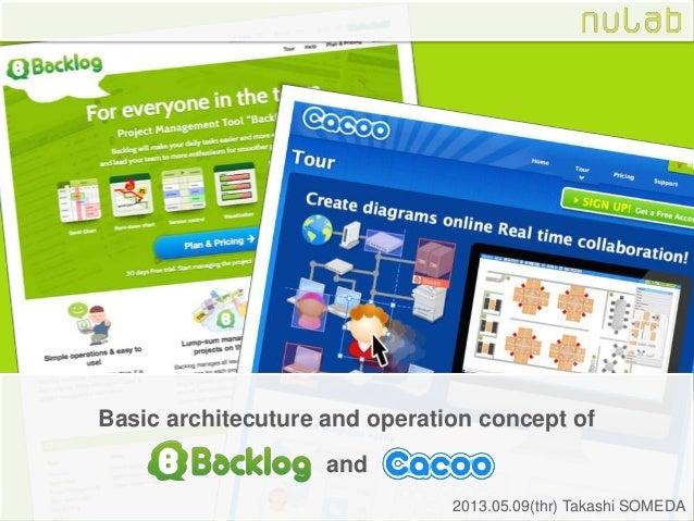 Basic architecuture and operation concept ofand2013.05.09(thr) Takashi SOMEDA