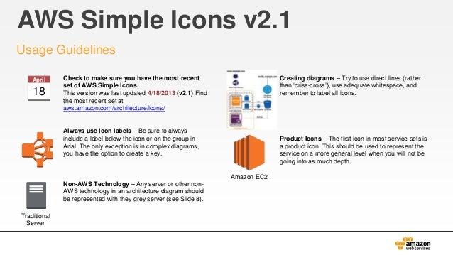 AWS Simple Icons v2.1Usage GuidelinesCheck to make sure you have the most recentset of AWS Simple Icons.This version was l...