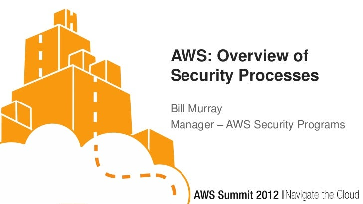AWS: Overview ofSecurity ProcessesBill MurrayManager – AWS Security Programs