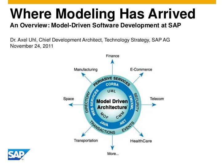 Where Modeling Has ArrivedAn Overview: Model-Driven Software Development at SAPDr. Axel Uhl, Chief Development Architect, ...