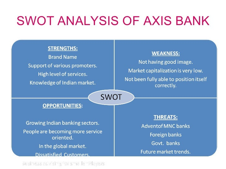 swot analysis of sonali bank Amount - - - - d swot analysis hasan (2012) examines the swot analysis of southeast bank shows the internal and external based influential factors which link the southeast bank positively and negatively [17.