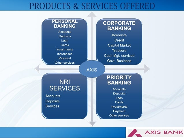 axis bank swot and pestel analysis Ufo moviez latest breaking news, pictures, videos, and special reports from the economic times ufo moviez blogs, comments and archive news on economictimescom.