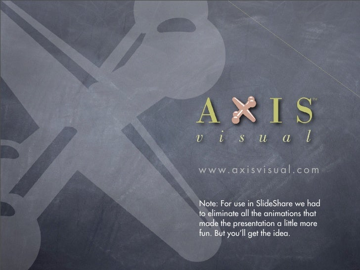 Axis - What is Design