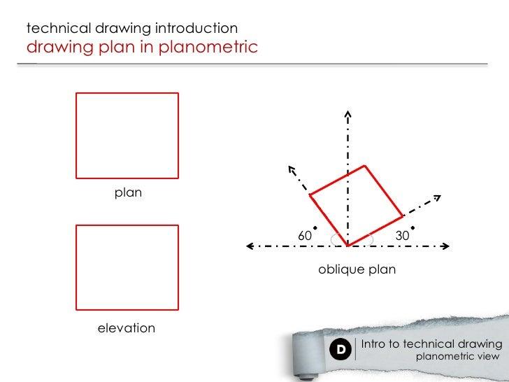 Plan Elevation Oblique : Axonometric views lecture