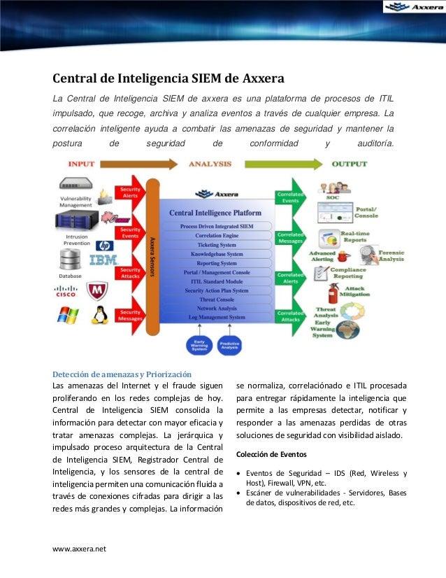 www.axxera.netCentral de Inteligencia SIEM de AxxeraLa Central de Inteligencia SIEM de axxera es una plataforma de proceso...